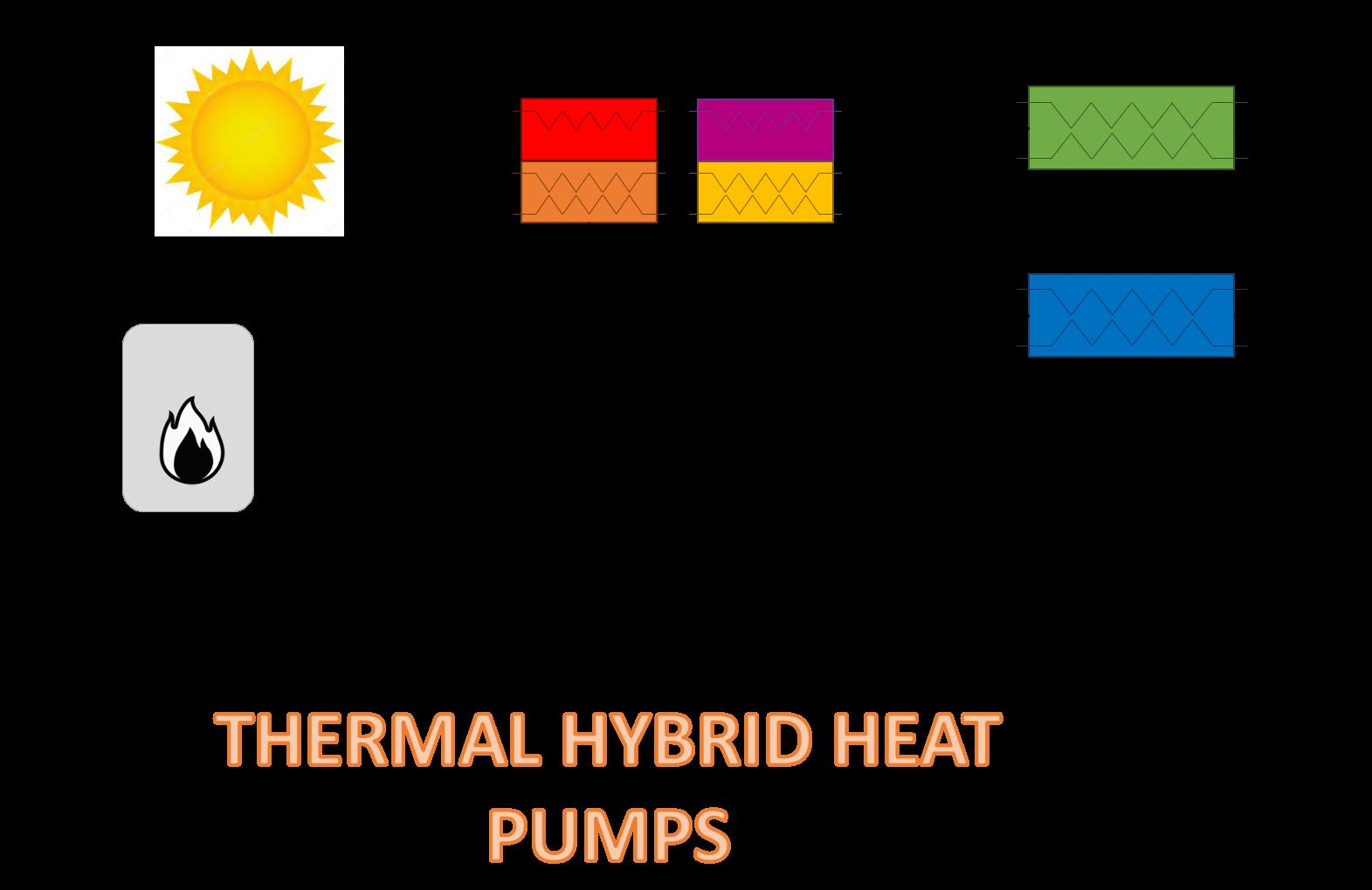 chiller-pompe di calore